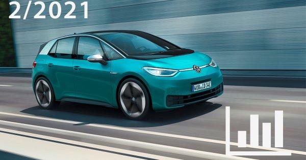 Elektroauto- & Hybridauto-Zulassungen 2/2021 (Deutschland)